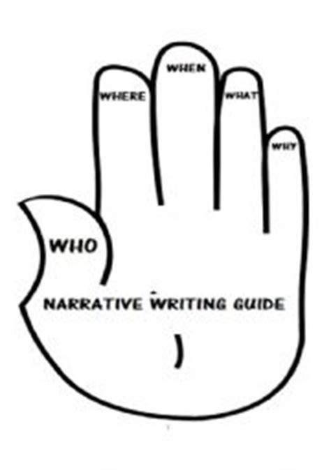 Writing a mini research proposal